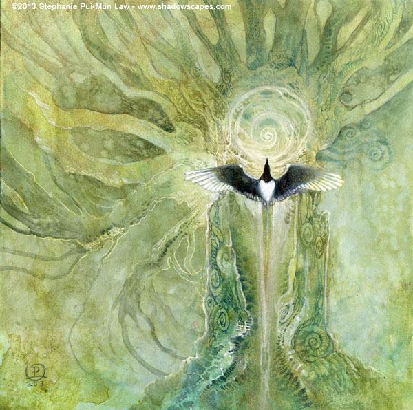Duša, duch a dych